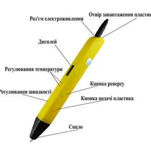 3д ручка Myriwell SMART 4 с набором пластика 12 цветов